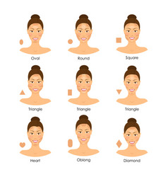 Cartoon face type contouring tutorial icon set vector