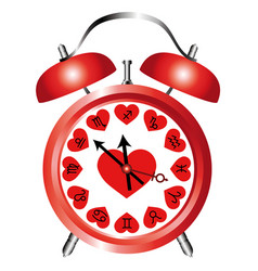 Clock alarm zodiac signs horoscope love vector