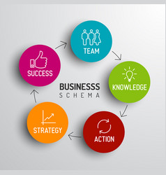 minimalistic business schema diagram vector image