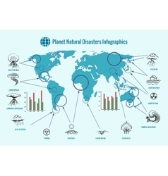 Planet natural disasters infographics vector image