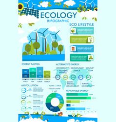 Ecology infographic of eco lifestyle chart graph vector