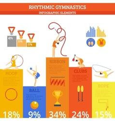 Gymnastics infographics set vector