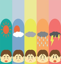 Moods Cute Pastel Man Flat Cartoon vector image