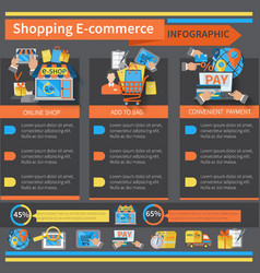 Shopping E-commerce Infographics vector image