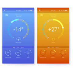 ui of mobile app page of weather summer and vector image