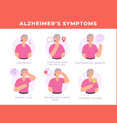 Alzheimer disease symptoms banner with old woman vector