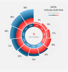 circle chart infographic template for data vector image