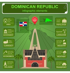 Dominican republic infographics statistical data vector image