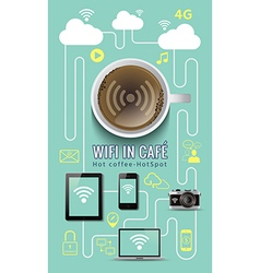 Coffee shop wifi infographic concept with icons vector image