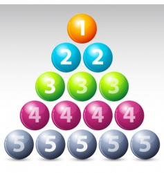 number balls vector image