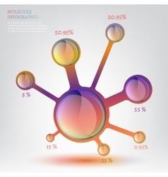 Molecule infographic vector