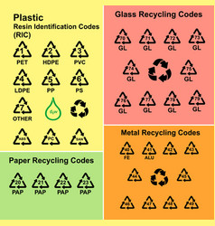 Recycling codes simple signs for marking vector