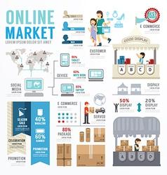 Ecommerce online template design infographic vector