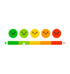 rating satisfaction feedback in form emotions vector image
