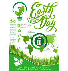 ecology and environment protection infographic vector image