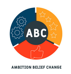 Abc - ambition belief change business concept vector