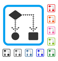 Algorithm flowchart framed icon vector