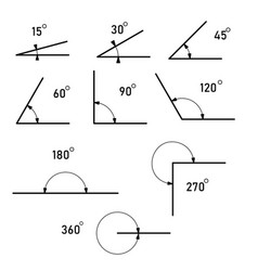 Angle different degrees the symbol geometry vector