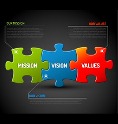 Mission vision and values diagram vector