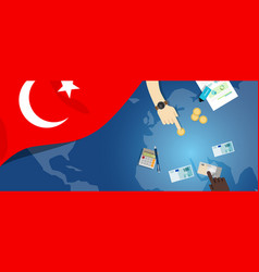 Turkey economy fiscal money trade concept vector