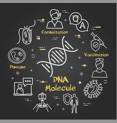 black concept bacteria and viruses - dna vector image