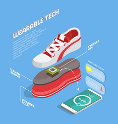 Wearable technology isometric composition vector