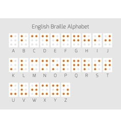 English Braille alphabet letters vector image