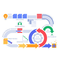 scrum agile process infographic project vector image