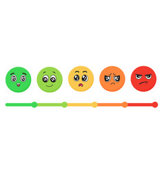 emotions faces from happy to angry mood indicator vector image