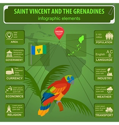 Saint Vincent and the Grenadines infographics vector image