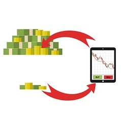 Tablet smartphone with stock chart and pack of vector image