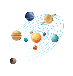 Solar system planets vector
