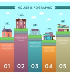 House Infographic in Flat Design vector