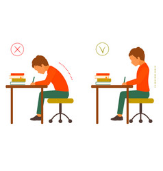 Correct and incorrect body posture vector