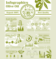 Infographics elements for olive oil product vector