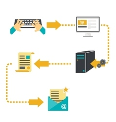 Diagram of process automation service vector image vector image