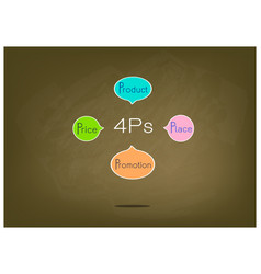 Marketing mix or 4ps model on brown chalkboard vector