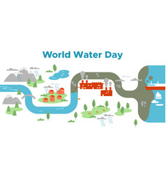 world water day river map landscape concept vector image