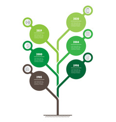 vertical green infographics tree of development vector image