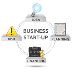 Business start up concept vector