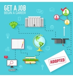 Get a job for begin a career infographic vector