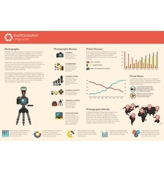 Photography infographic vector image vector image