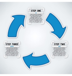 Circular Arrows - Three Steps vector