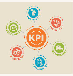kpi concept with icons vector image