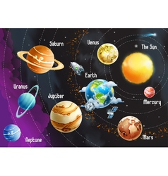 Solar system of planets horizontal vector image vector image