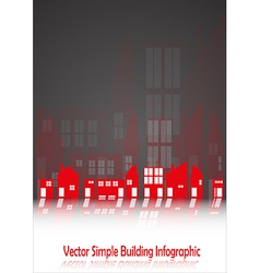 Simple red buildings vector image