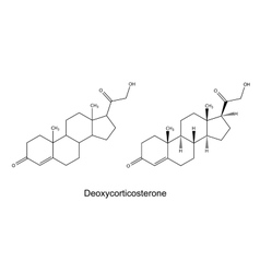 Chemical formulas of deoxycorticosterone vector