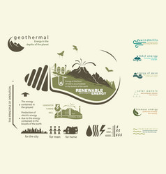 Infographics renewable source of geothermal energy vector