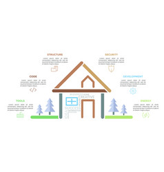 silhouette wooden house standing among forest vector image