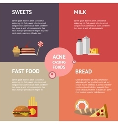 Foods causing acne info graphics vector image